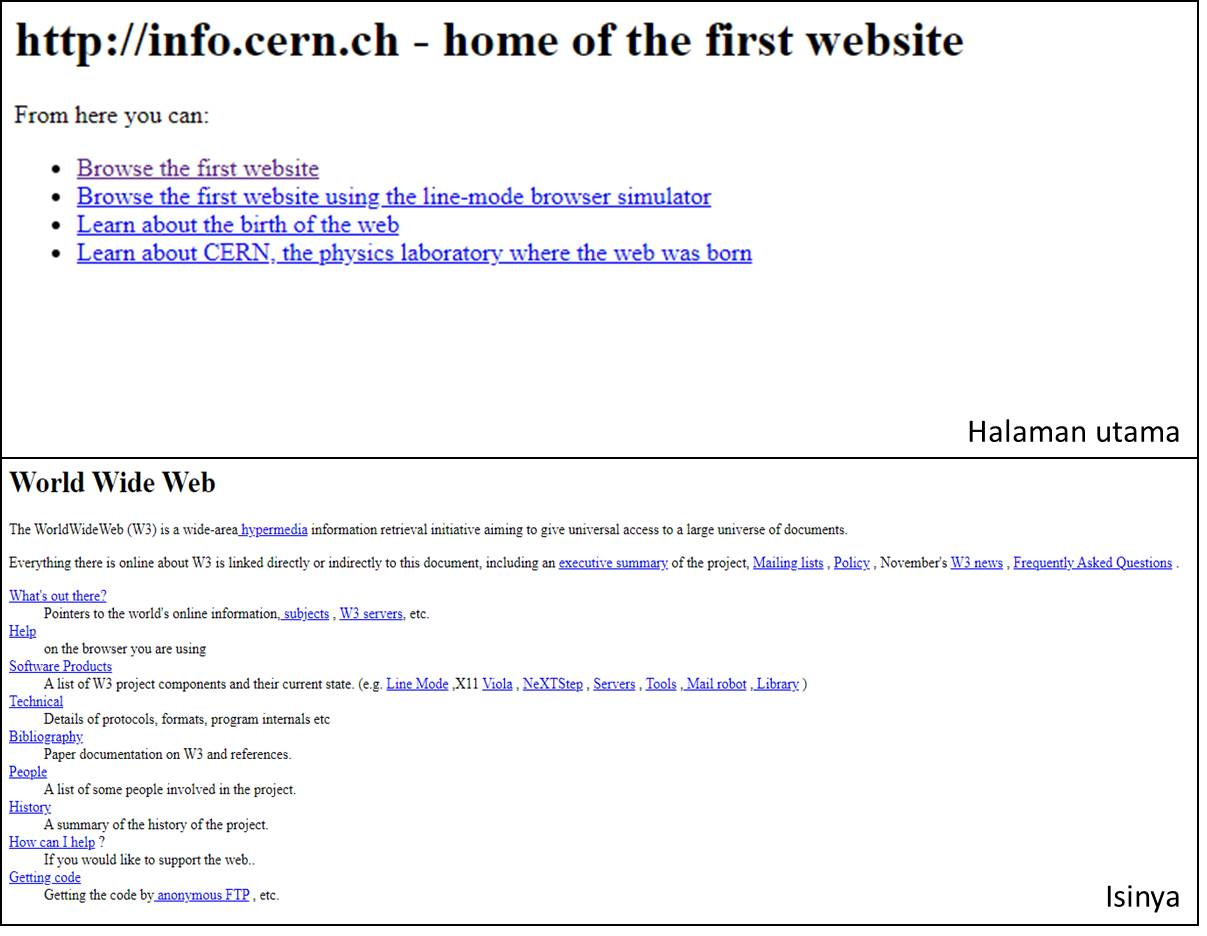Halaman utama situs pertama di dunia